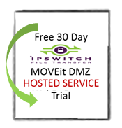 MOVEit DMZ Hosted Service Trial